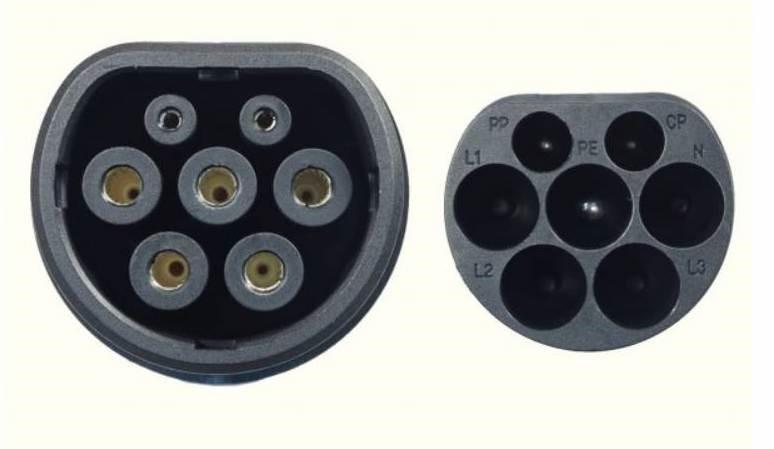 Ladekabelstecker Typ 2 auf Typ 2